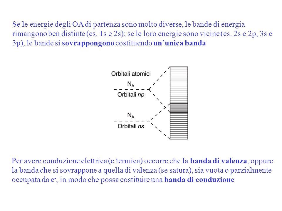 Se le energie degli OA di partenza sono molto diverse, le bande di energia rimangono ben distinte (es. 1s e 2s); se le loro energie sono vicine (es. 2s e 2p, 3s e 3p), le bande si sovrappongono costituendo un'unica banda