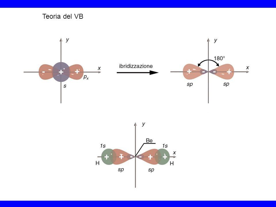 Teoria del VB 83
