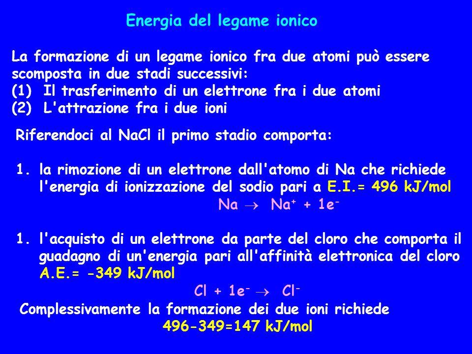 Energia del legame ionico