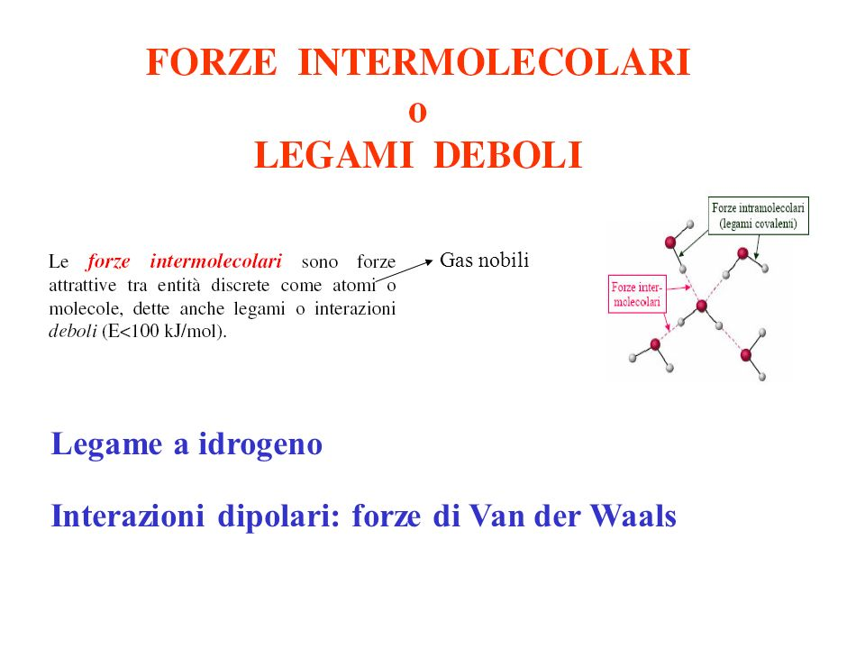 Interazioni dipolari: forze di Van der Waals