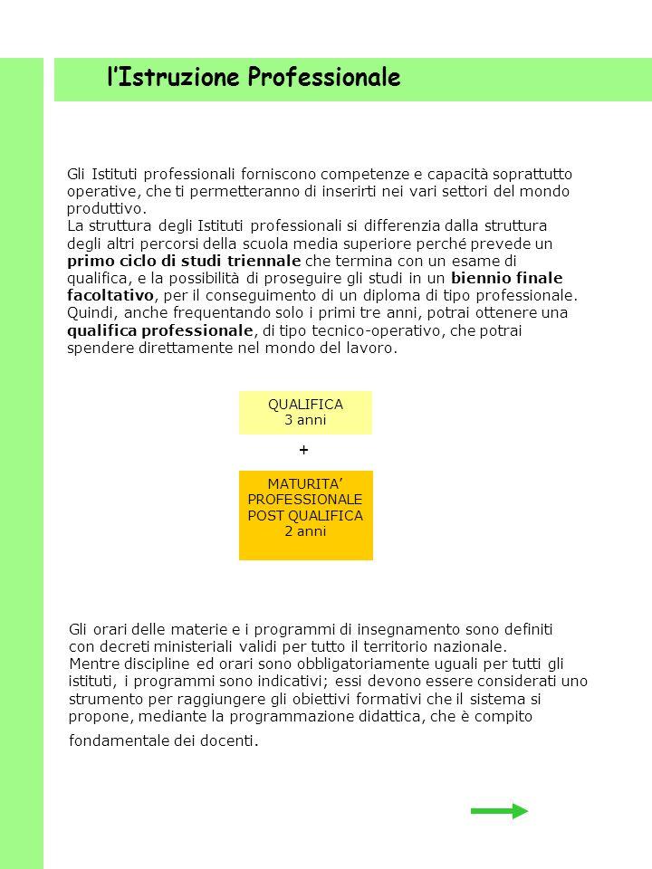 MATURITA' PROFESSIONALE POST QUALIFICA