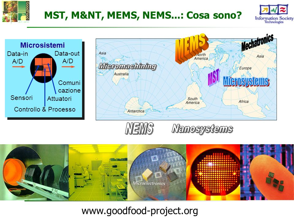 Mechatronics MEMS Micromachining MST Microsystems NEMS Nanosystems