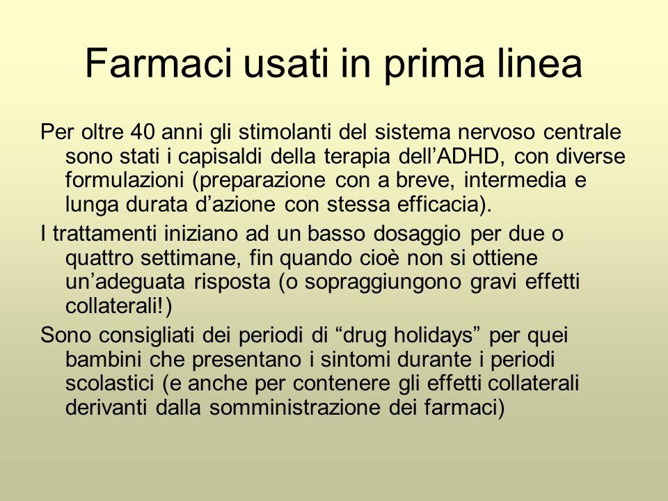 Farmaci usati in prima linea