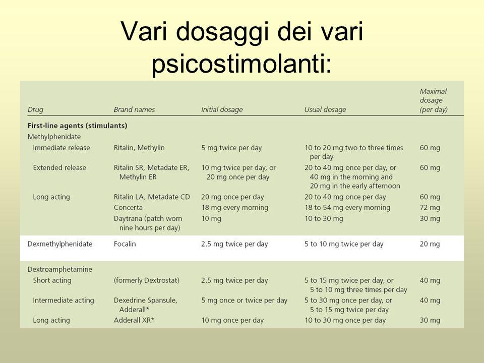 Vari dosaggi dei vari psicostimolanti: