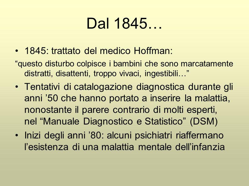 Dal 1845… 1845: trattato del medico Hoffman: