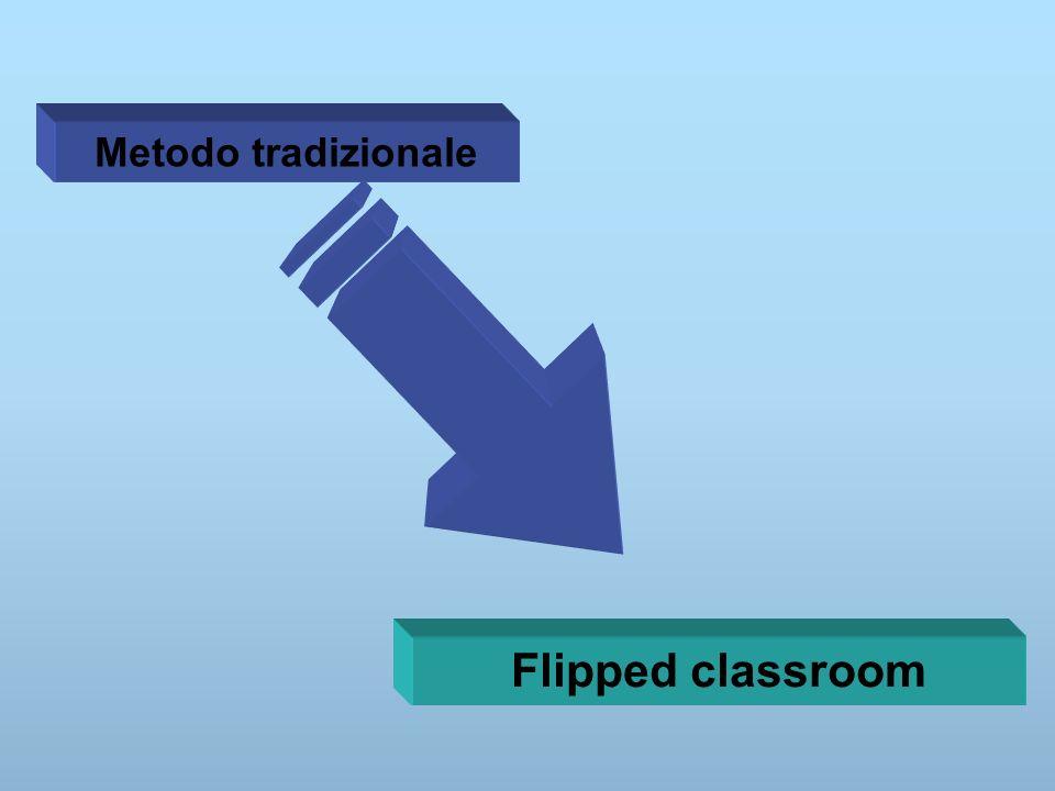 Metodo tradizionale Flipped classroom