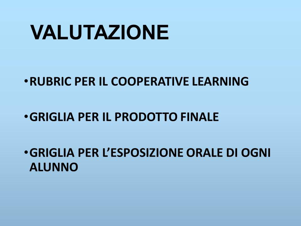 VALUTAZIONE RUBRIC PER IL COOPERATIVE LEARNING