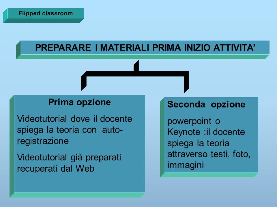 PREPARARE I MATERIALI PRIMA INIZIO ATTIVITA'