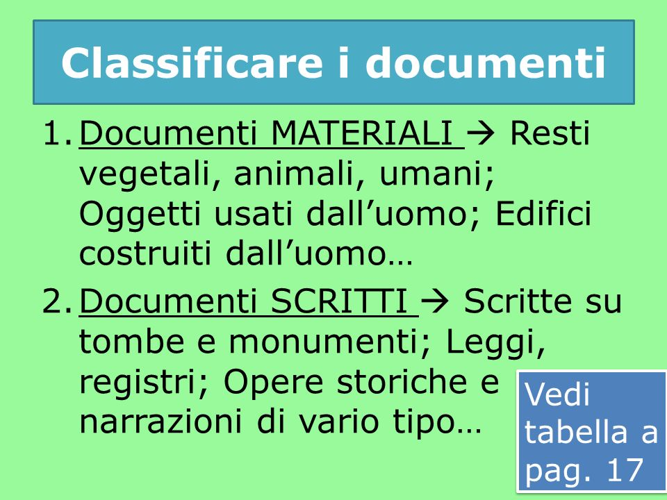 Classificare i documenti