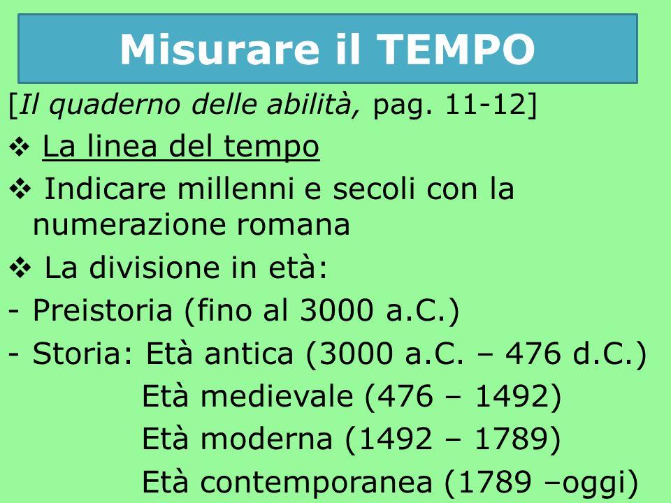 Misurare il TEMPO Indicare millenni e secoli con la numerazione romana