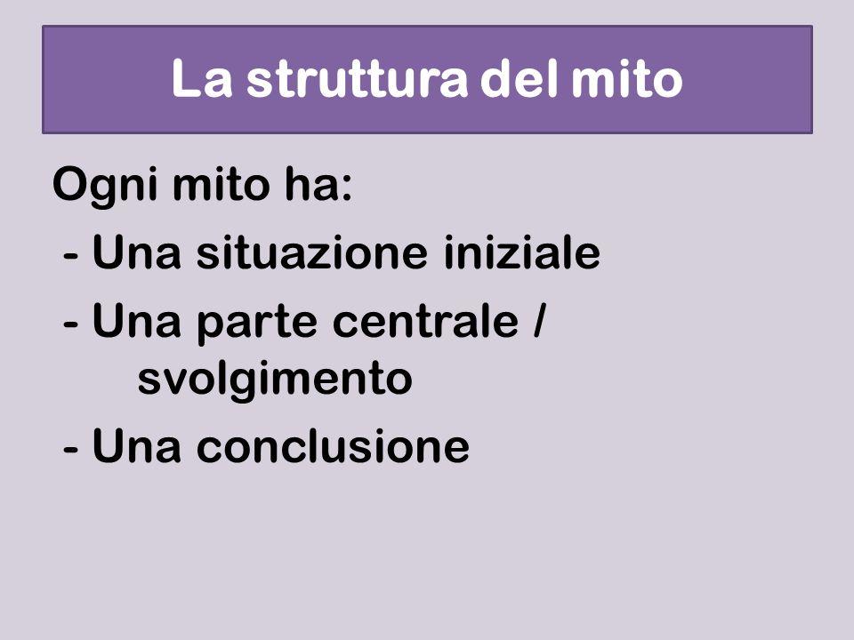 La struttura del mito Ogni mito ha: - Una situazione iniziale - Una parte centrale / svolgimento - Una conclusione