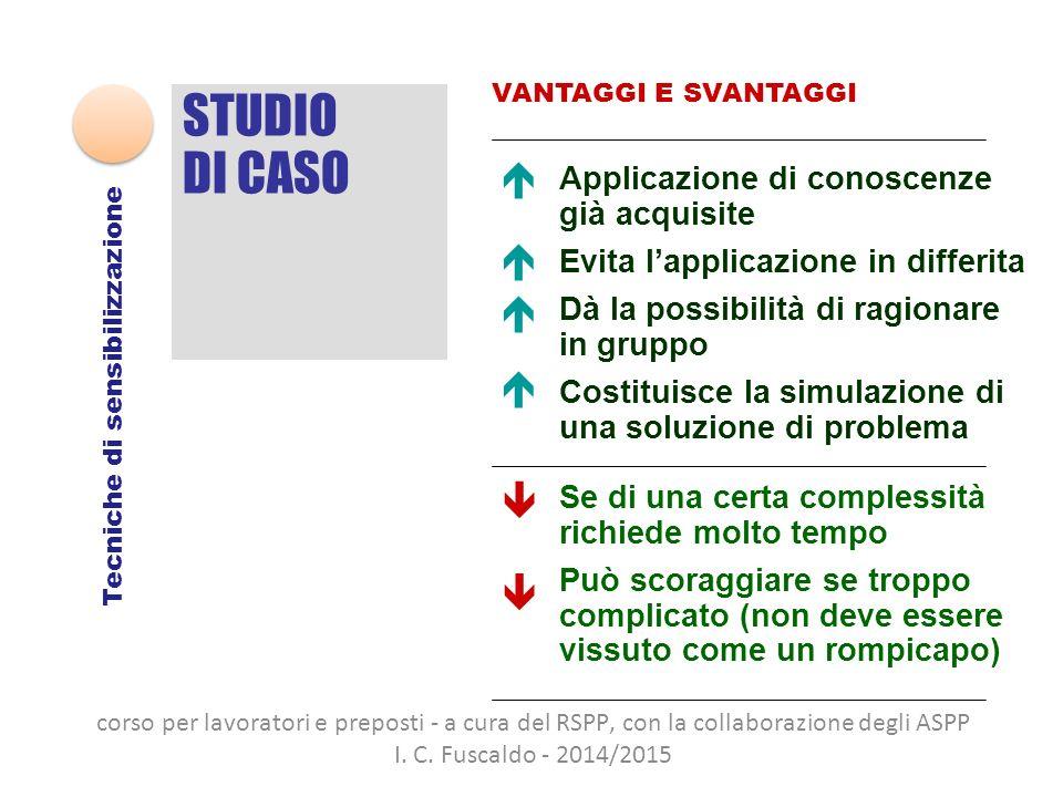 STUDIO DI CASO       Applicazione di conoscenze già acquisite
