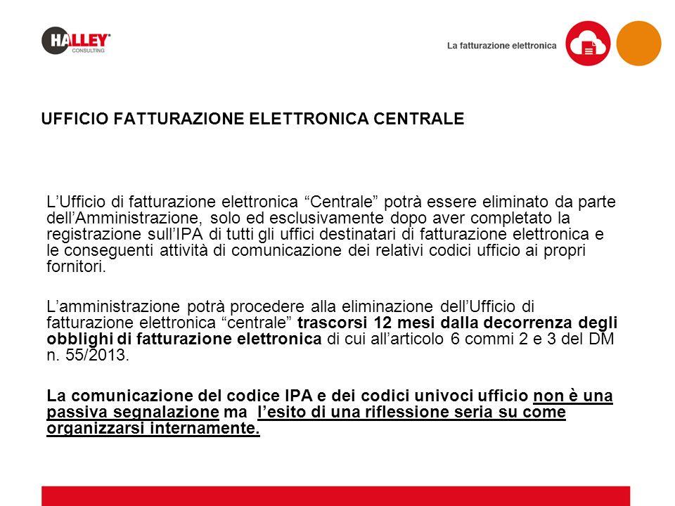 UFFICIO FATTURAZIONE ELETTRONICA CENTRALE