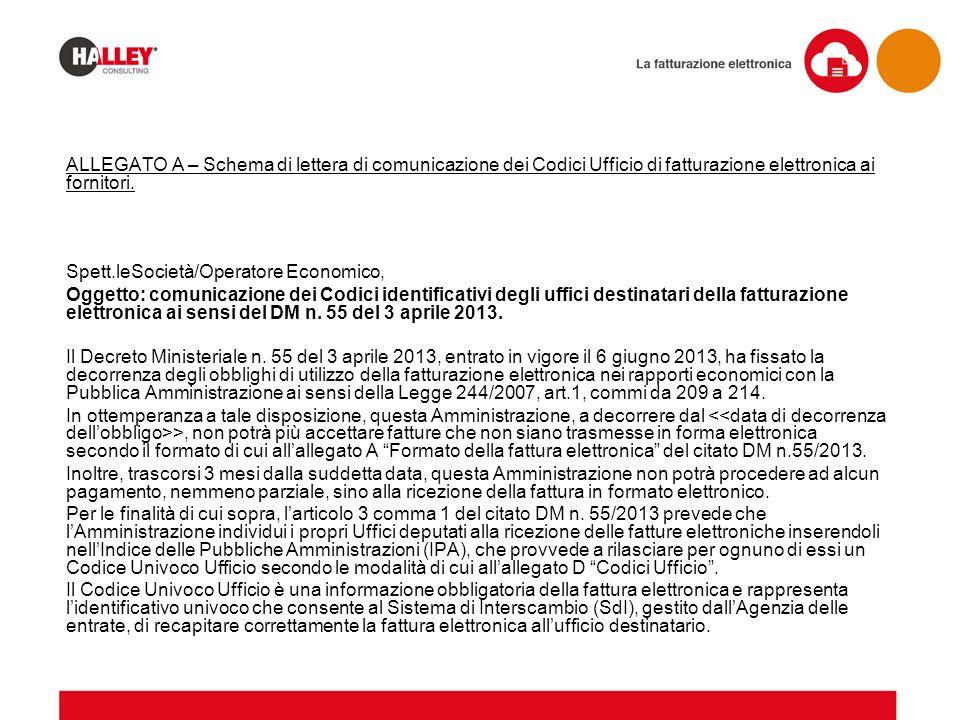 ALLEGATO A – Schema di lettera di comunicazione dei Codici Ufficio di fatturazione elettronica ai fornitori.