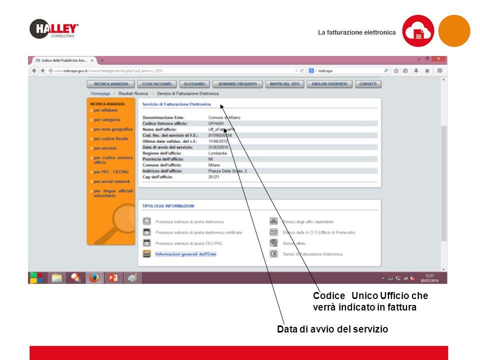 Codice Unico Ufficio che verrà indicato in fattura