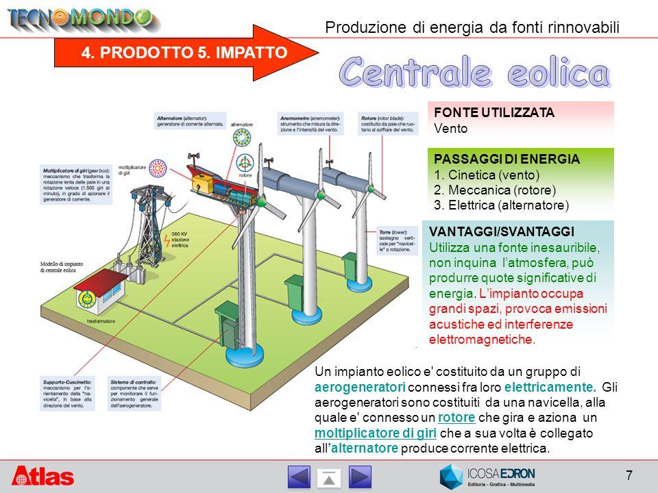 Centrale eolica Produzione di energia da fonti rinnovabili