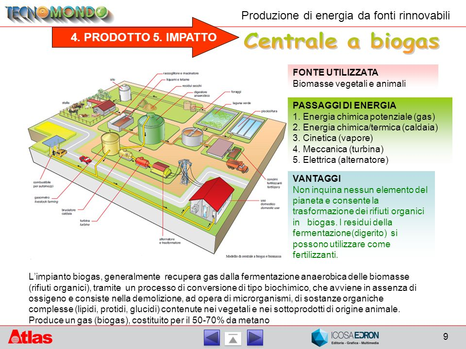 Centrale a biogas Produzione di energia da fonti rinnovabili