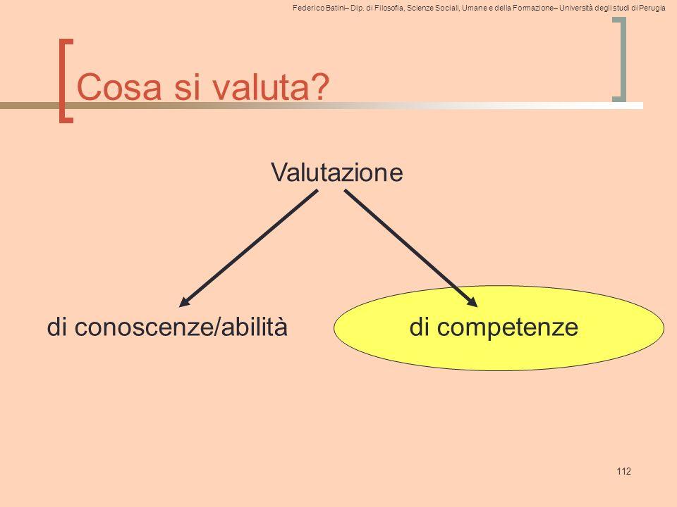Cosa si valuta Valutazione di conoscenze/abilità di competenze