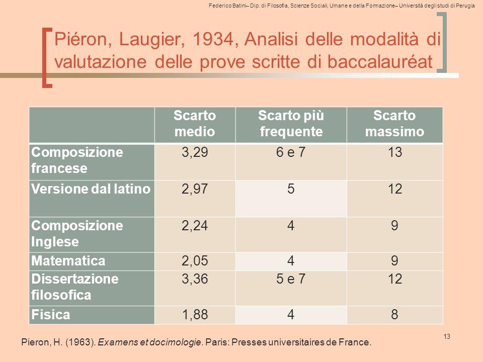 Piéron, Laugier, 1934, Analisi delle modalità di valutazione delle prove scritte di baccalauréat
