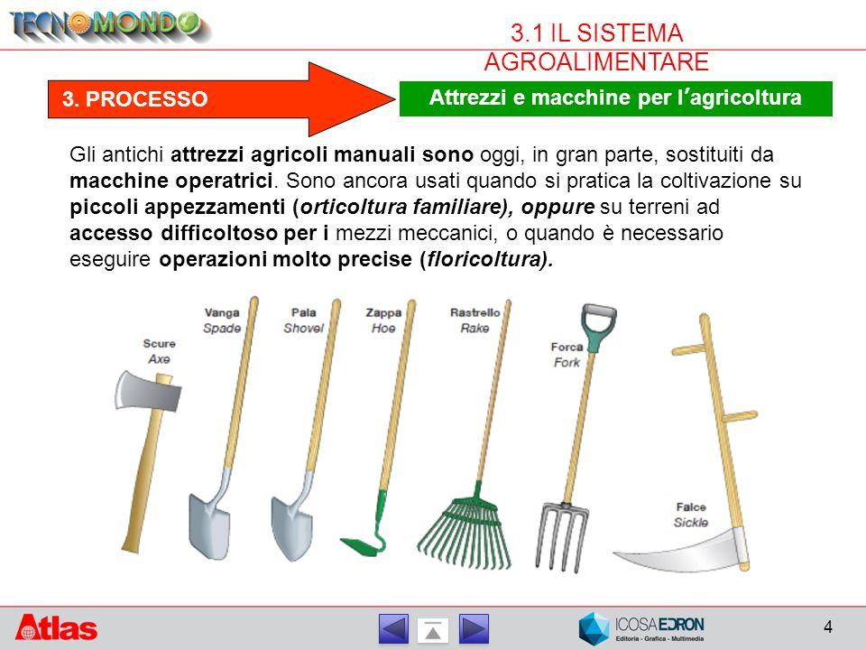 Attrezzi e macchine per l'agricoltura