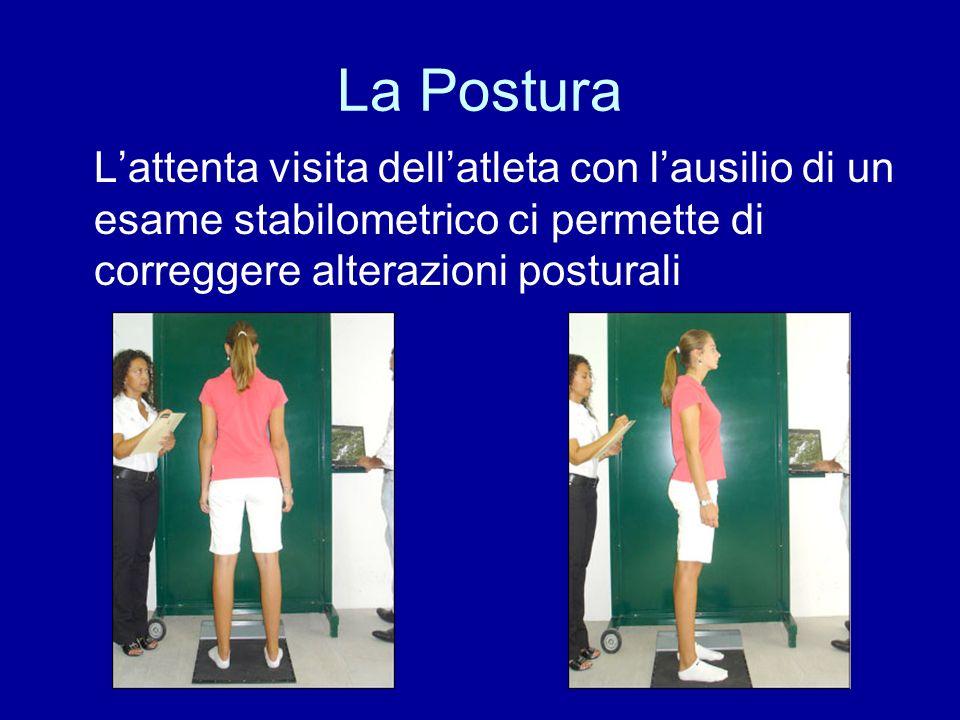 La Postura L'attenta visita dell'atleta con l'ausilio di un esame stabilometrico ci permette di correggere alterazioni posturali.