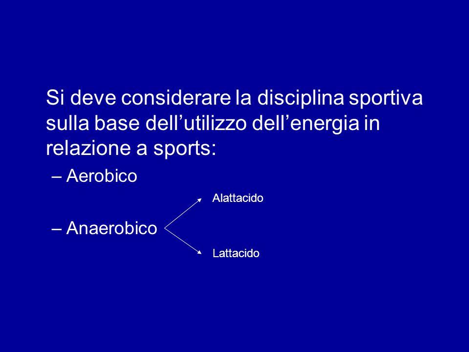 Si deve considerare la disciplina sportiva sulla base dell'utilizzo dell'energia in relazione a sports: