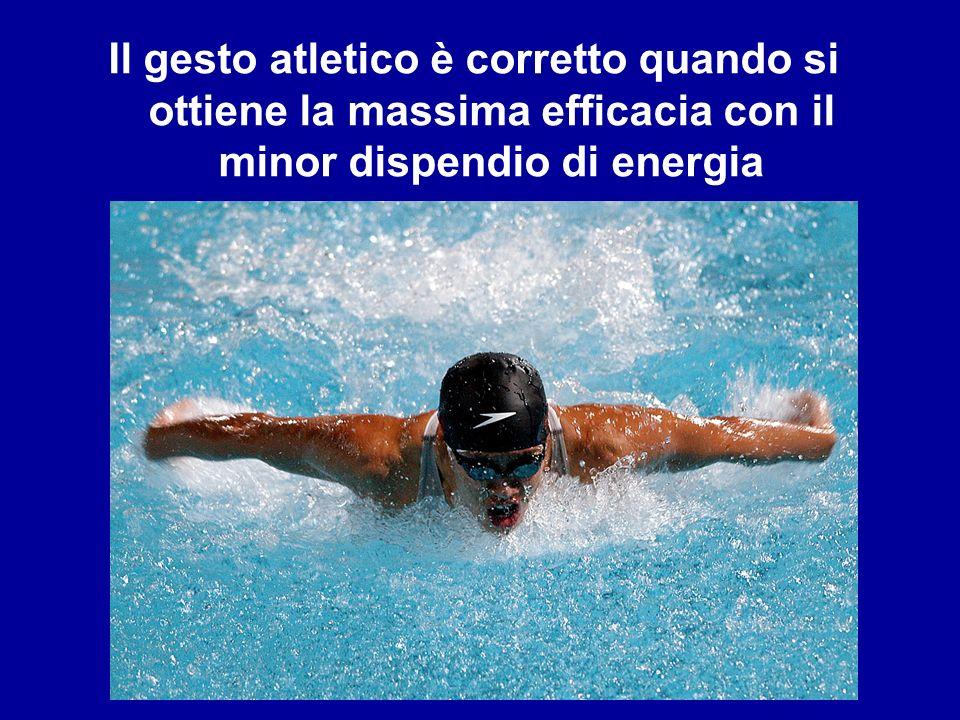 Il gesto atletico è corretto quando si ottiene la massima efficacia con il minor dispendio di energia