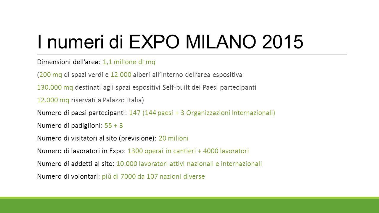 I numeri di EXPO MILANO 2015 Dimensioni dell'area: 1,1 milione di mq