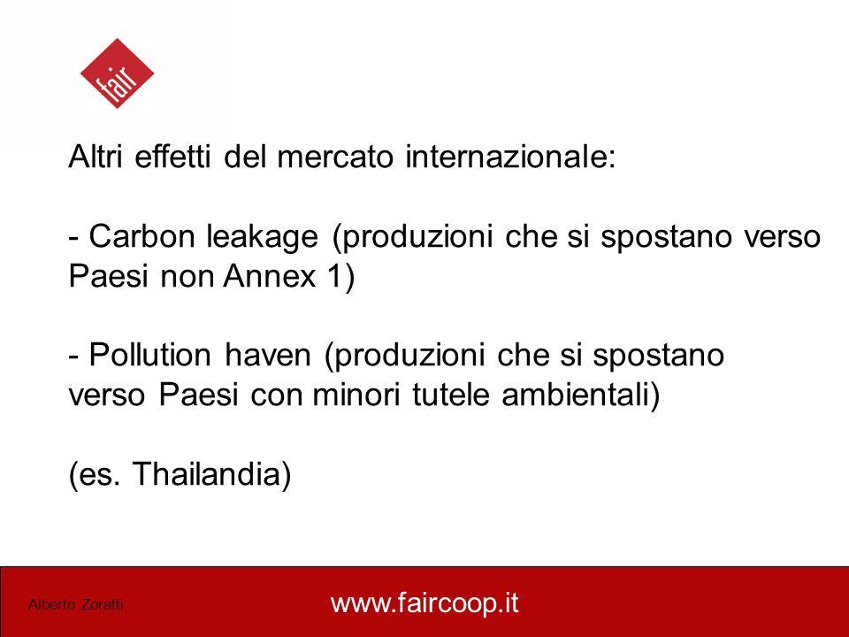 Altri effetti del mercato internazionale: