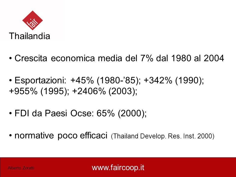 Thailandia Crescita economica media del 7% dal 1980 al 2004. Esportazioni: +45% (1980-'85); +342% (1990);