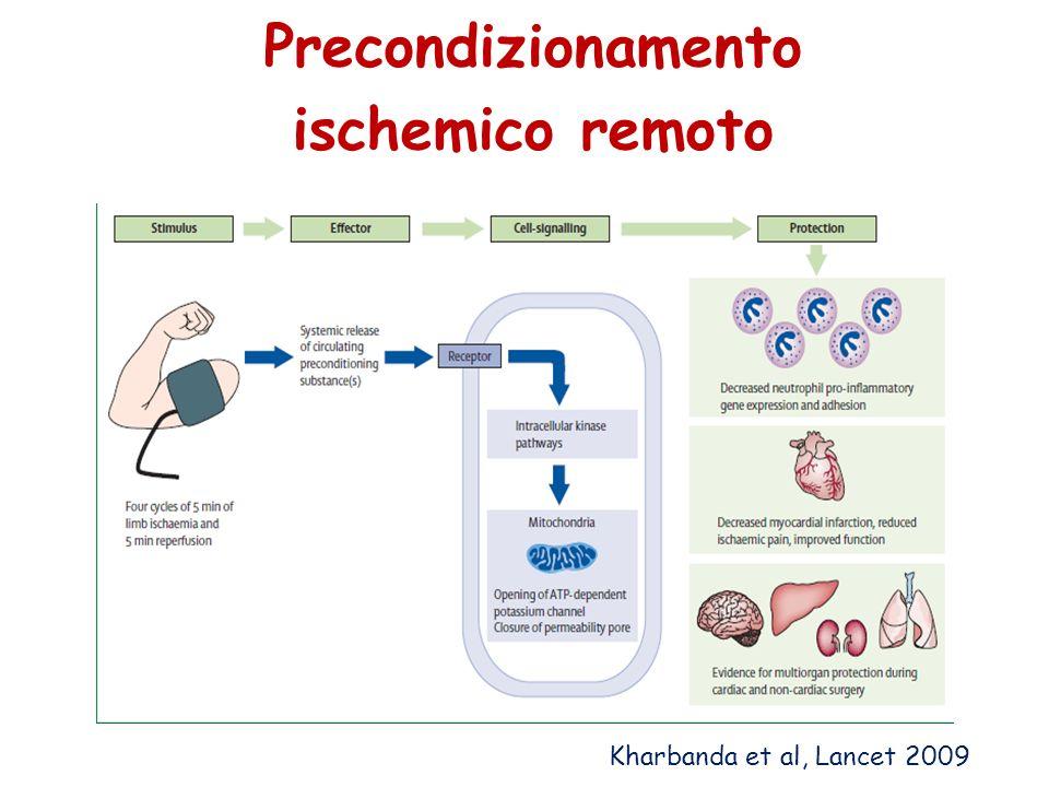 Precondizionamento ischemico remoto