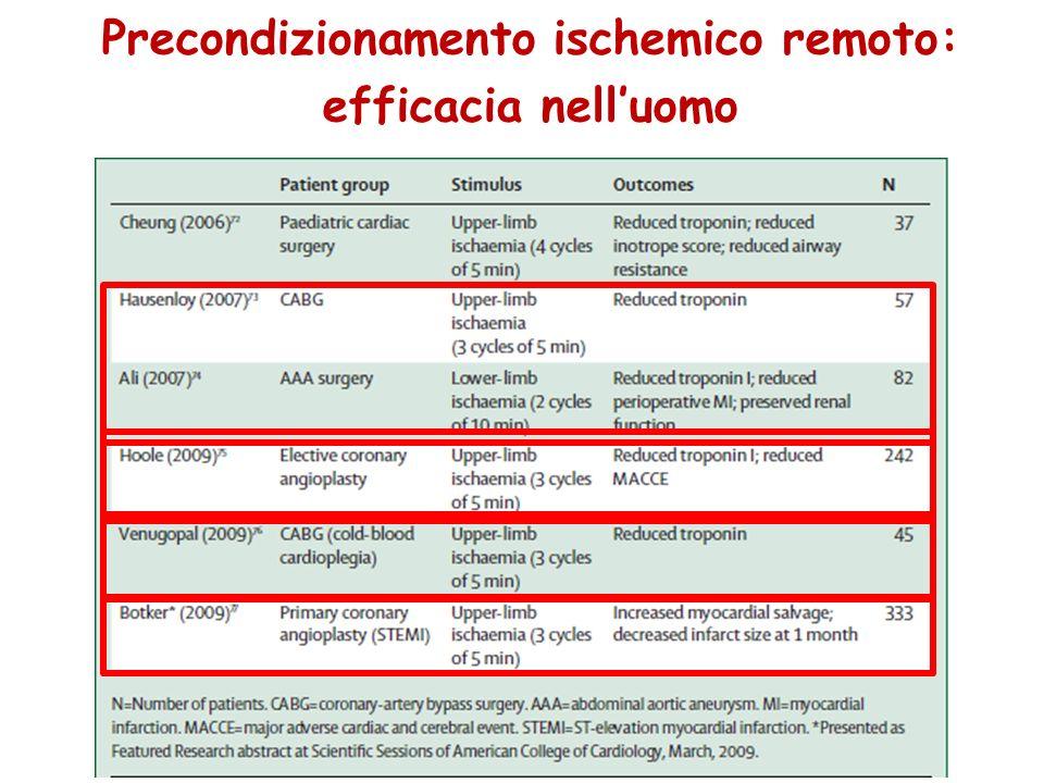 Precondizionamento ischemico remoto: