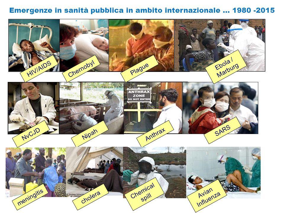 Emergenze in sanità pubblica in ambito internazionale … 1980 -2015