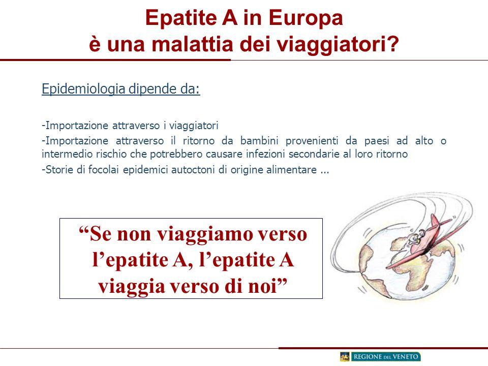 Epatite A in Europa è una malattia dei viaggiatori