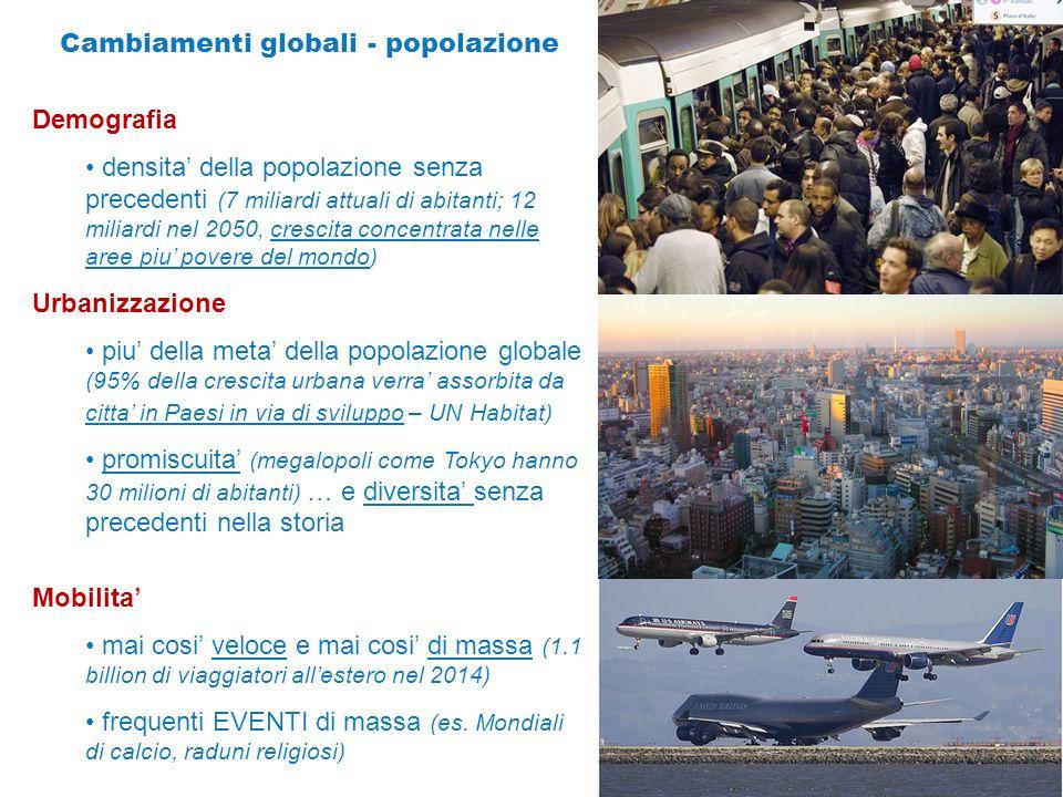 Cambiamenti globali - popolazione