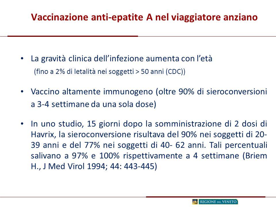 Vaccinazione anti-epatite A nel viaggiatore anziano