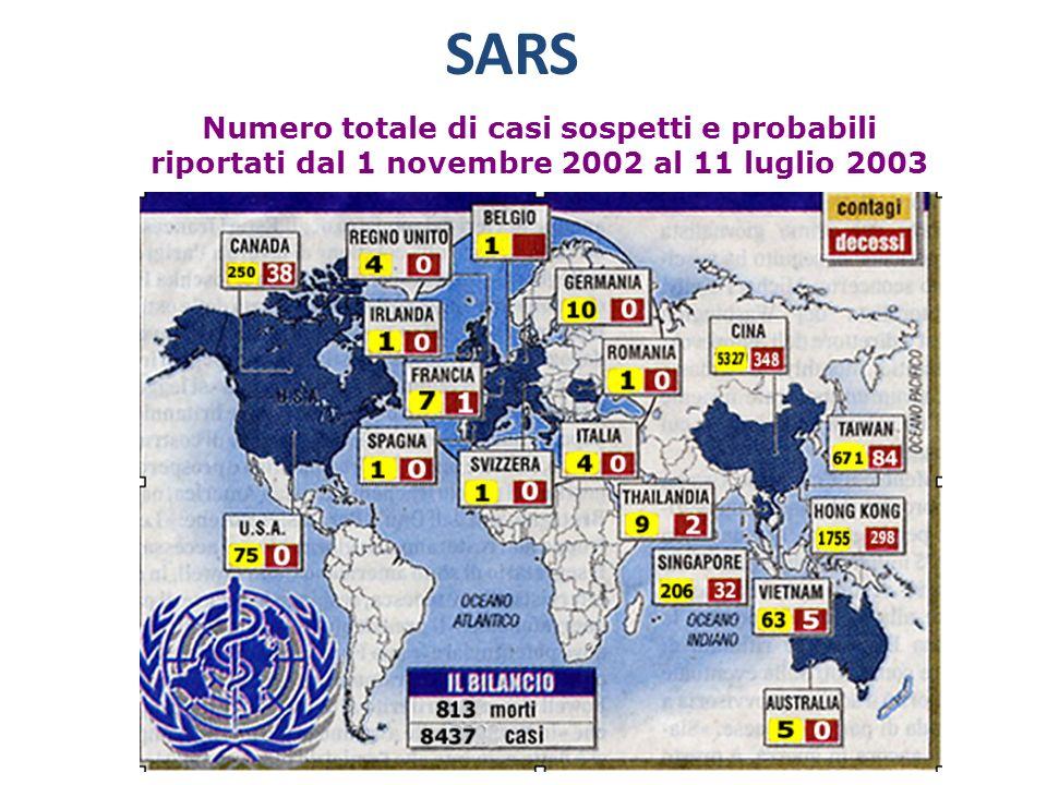 SARS Numero totale di casi sospetti e probabili