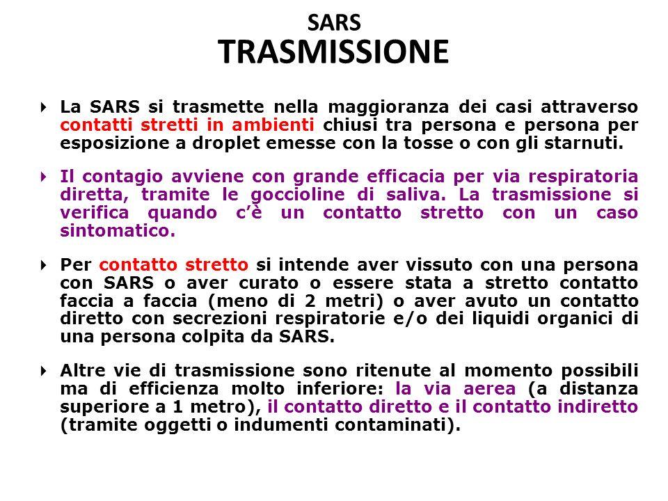 SARS TRASMISSIONE