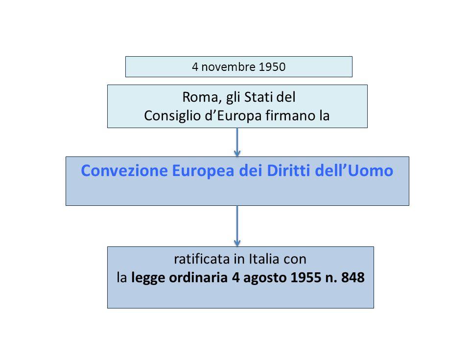 Convezione Europea dei Diritti dell'Uomo