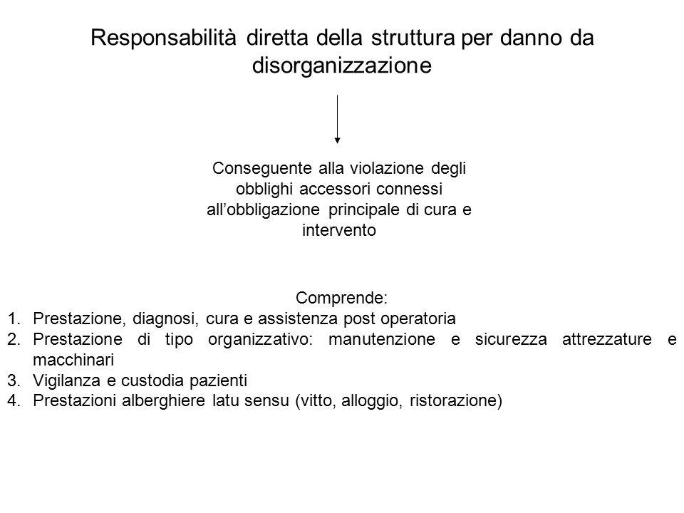 Responsabilità diretta della struttura per danno da disorganizzazione