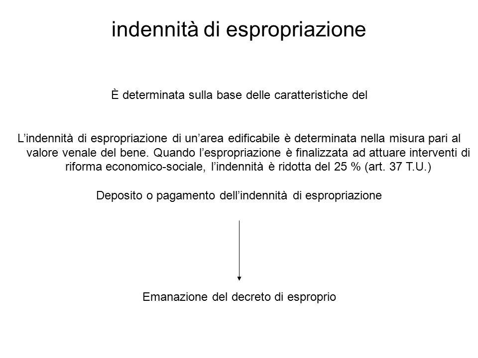 indennità di espropriazione