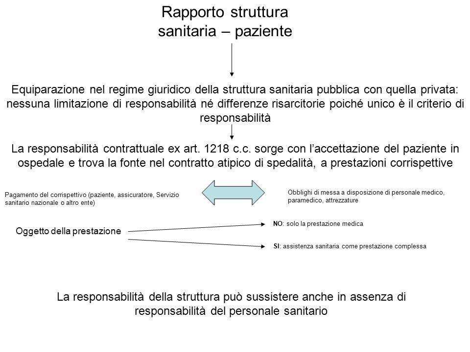 Rapporto struttura sanitaria – paziente