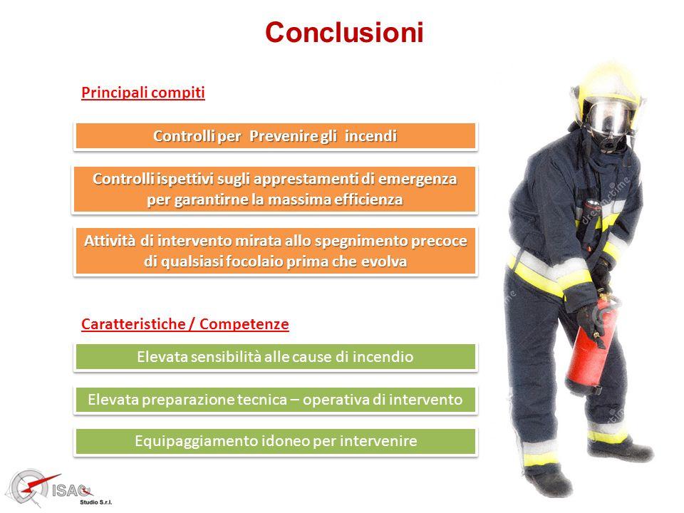 Controlli per Prevenire gli incendi