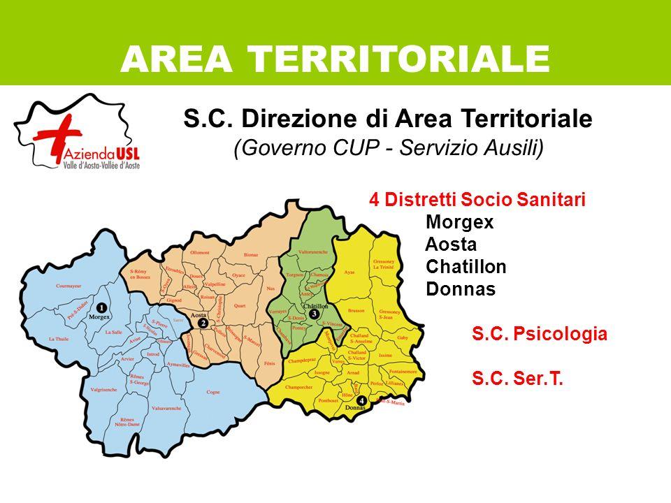 S.C. Direzione di Area Territoriale