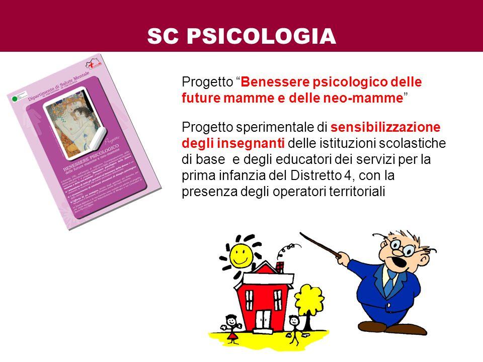 SC PSICOLOGIA Progetto Benessere psicologico delle future mamme e delle neo-mamme
