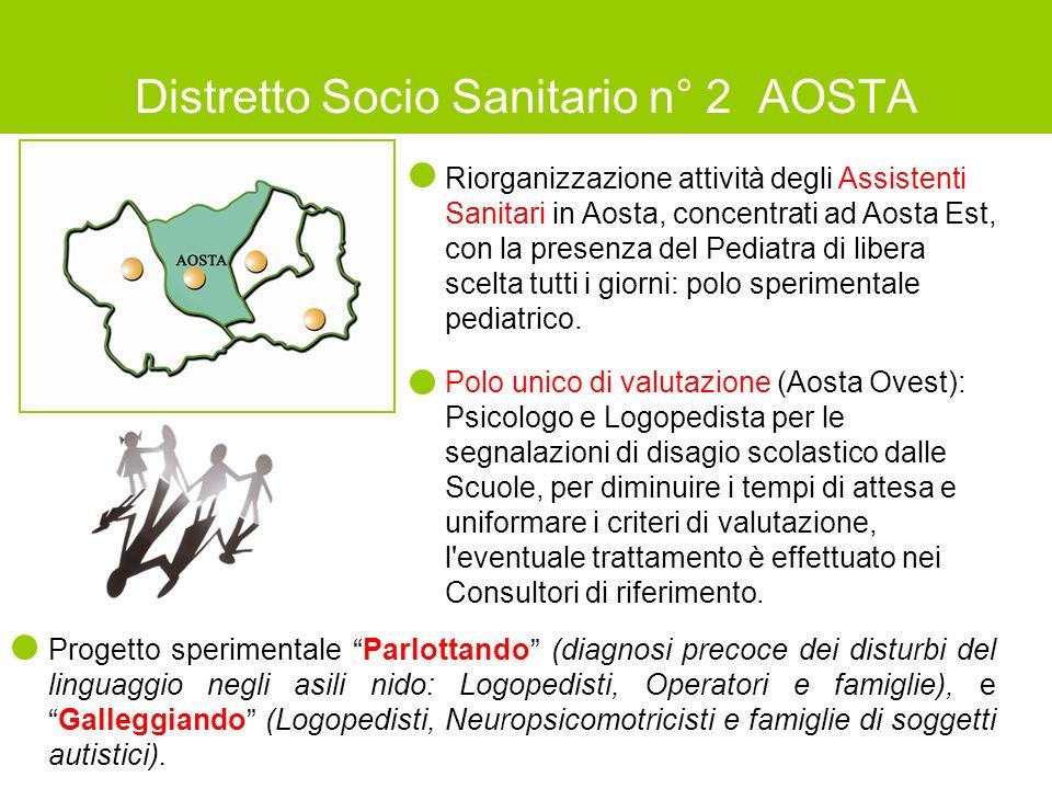 Distretto Socio Sanitario n° 2 AOSTA