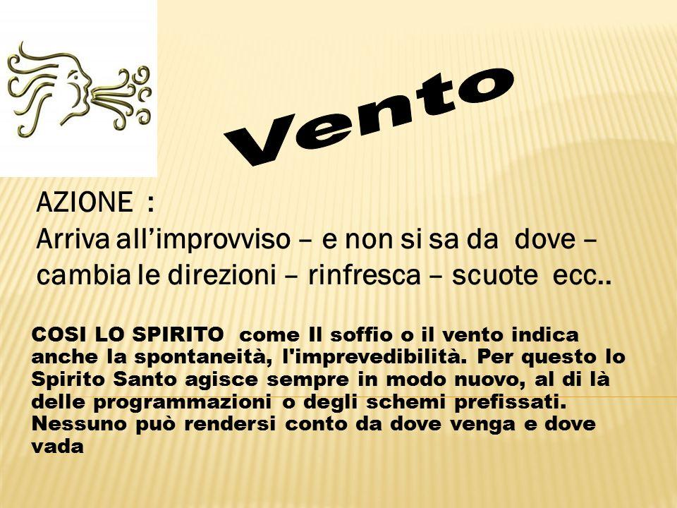 Top I SIMBOLI Dello SPIRITO SANTO. - ppt scaricare NX35