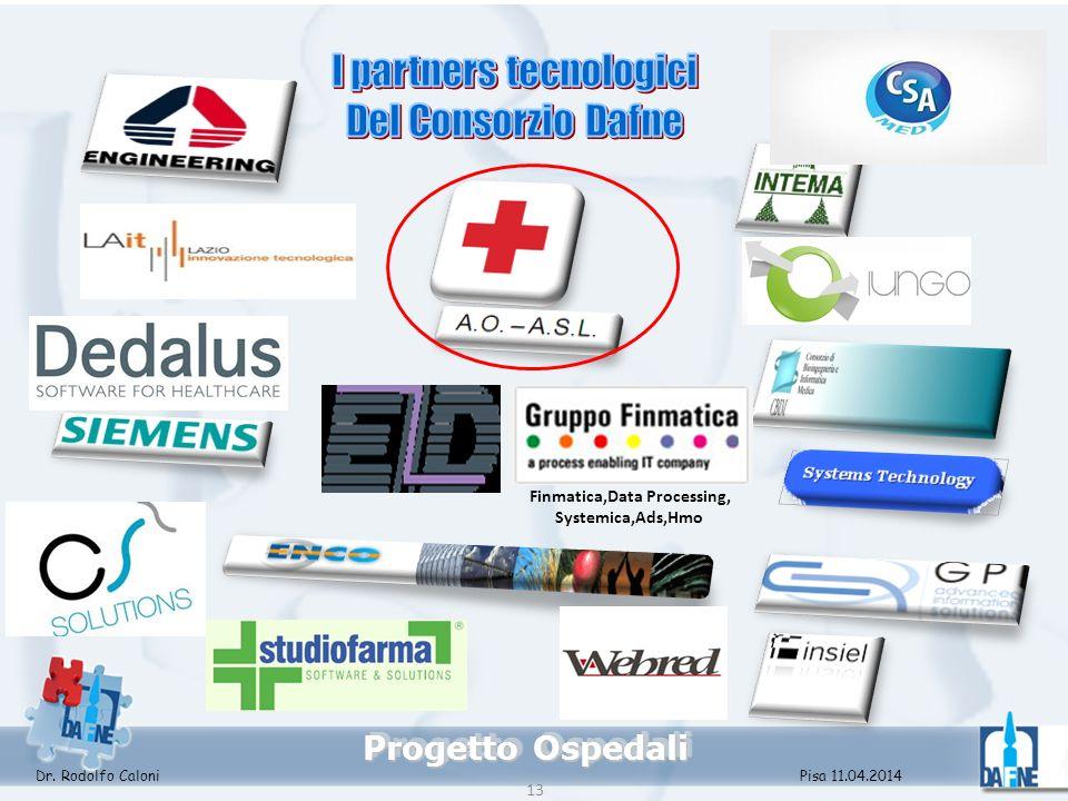 Finmatica,Data Processing,