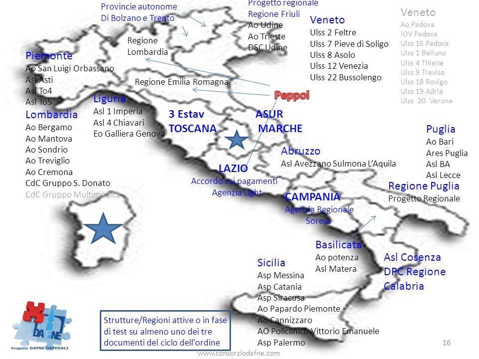 Veneto Veneto Piemonte Peppol Liguria Lombardia 3 Estav TOSCANA ASUR