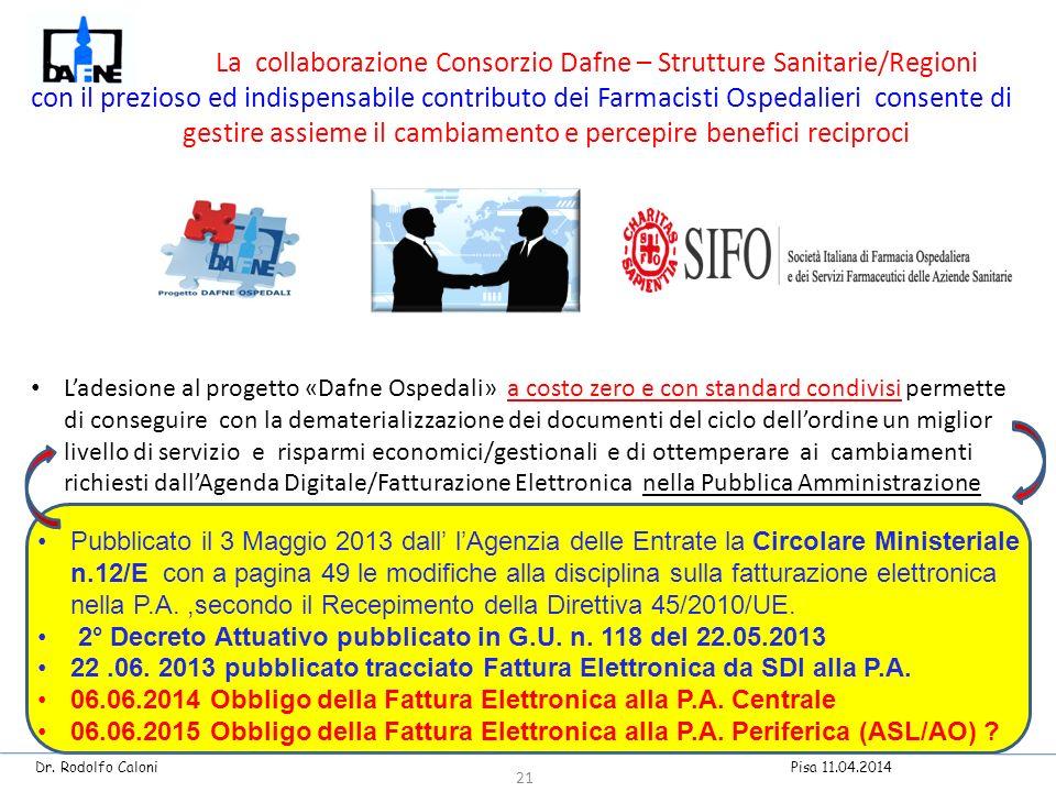 La collaborazione Consorzio Dafne – Strutture Sanitarie/Regioni